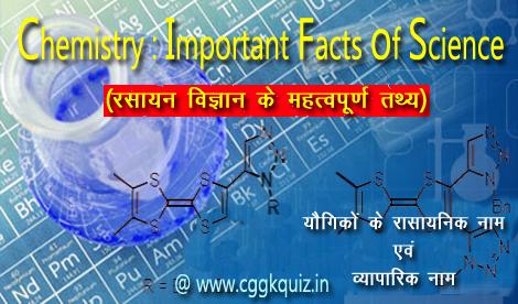chemistry science gk in hindi, chemistry gk in hindi, chemistry questions in hindi, Chemistry Science Important Facts- Gk Questions in Hindi