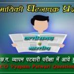 CG Current Affairs Question Paper- CG VYAPAM Patwari Question Paper