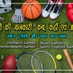 Sports Gk Quiz, Sports Gk Question, sports trophies names, sports quiz, sports and trophies, sporting trophies list