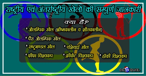 Sports Gk Question- world history notes of national and international events in hindi, south Asian games, next Olympic games date, national game of India, summer and winter Olympic and Paralympics International Olympic Committee, Fifa Would Cup, Indian sports list, sri lanka national game, history of hockey in India, current sports quiz questions and answers, current events of national and international importance etc.