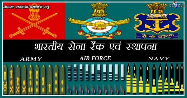 Indian Armed Forces; military forces of India; indian army general knowledge in Hindi; types of indian army; indian army ranks; indian navy ranks; air force ranks india; list of paramilitary forces of India;