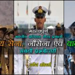 indian defence gk hindi; indian army donation; indian army ranks; indian defence system question in hindi; commands of indian army; indian air force ranks; first indian submarine name;