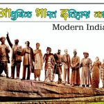 Modern History in Hindi, Modern History of India, Modern History of India in hindi, modern indian history timeline, modern indian history chronology, chronology of modern indian history, modern history from 1885 to 1947, timeline of modern history