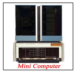 mini computer was first released, minicomputer kya hai, minicomputer in hindi, minicomputer definition, minicomputer examples, minicomputer uses, types of minicomputer, types of computer in hindi, computer types in hindi,